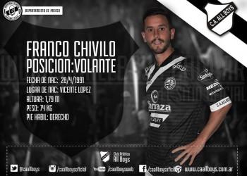 16.FRANCO CHIVILO