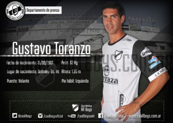 Gustavo Toranzo