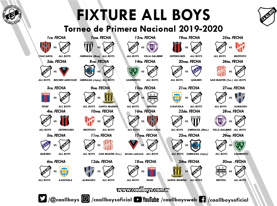 Fixture De All Boys Para El Torneo Primera Nacional 2019 20 C A All Boys